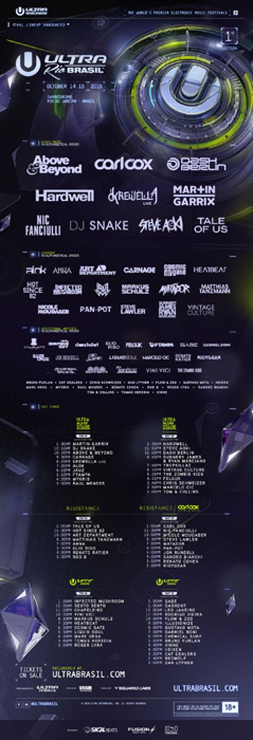 Ultra Music Festival Brasil Lineup 2016